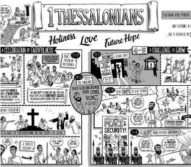 Poster 1Thessalonians