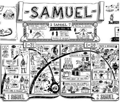 1 Samuel Classical Study Notes